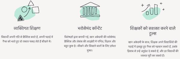 Khan Academy Hindi Education Portal