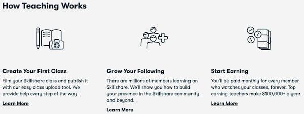 Skillshare Teaching Programme